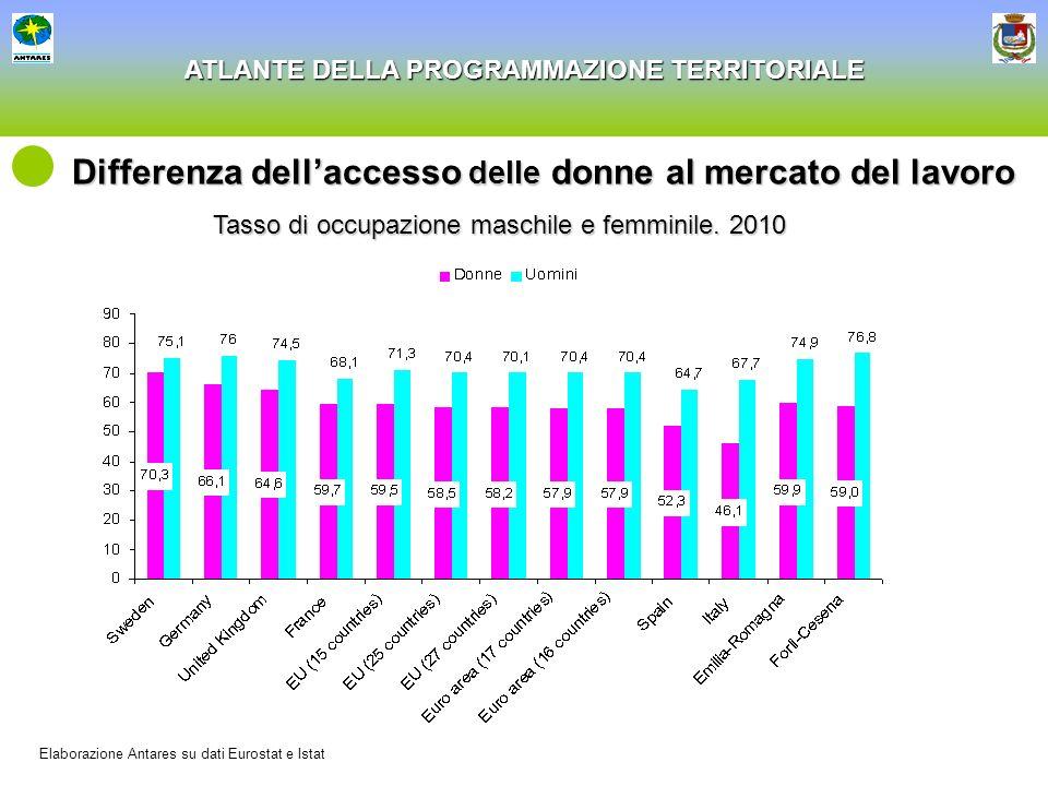 ATLANTE DELLA PROGRAMMAZIONE TERRITORIALE Tasso di occupazione maschile e femminile. 2010 Elaborazione Antares su dati Eurostat e Istat Differenza del