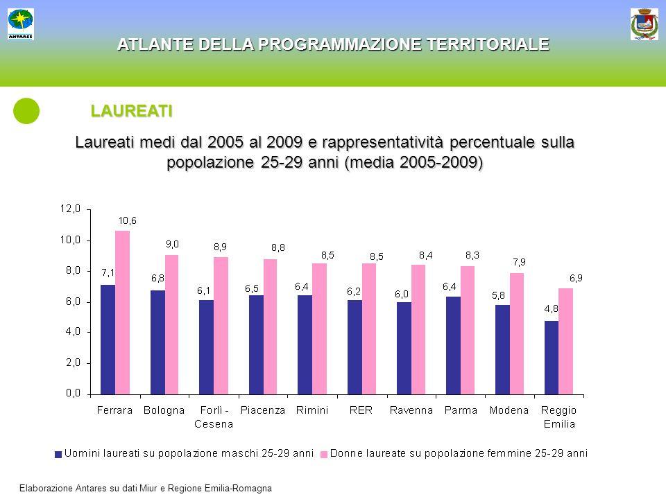ATLANTE DELLA PROGRAMMAZIONE TERRITORIALE Laureati medi dal 2005 al 2009 e rappresentatività percentuale sulla popolazione 25-29 anni (media 2005-2009