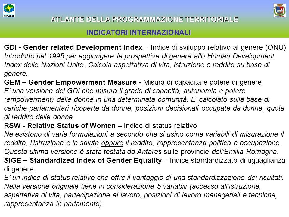 ATLANTE DELLA PROGRAMMAZIONE TERRITORIALE GDI - Gender related Development Index – Indice di sviluppo relativo al genere (ONU) Introdotto nel 1995 per