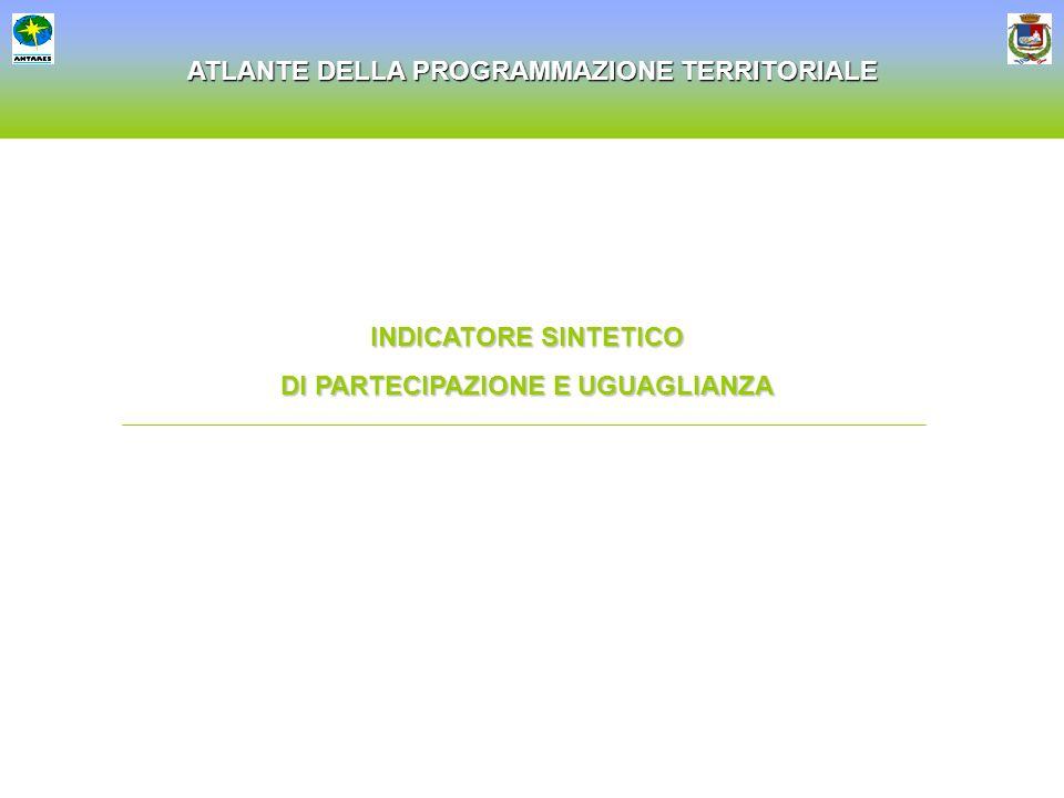 ATLANTE DELLA PROGRAMMAZIONE TERRITORIALE INDICATORE SINTETICO DI PARTECIPAZIONE E UGUAGLIANZA