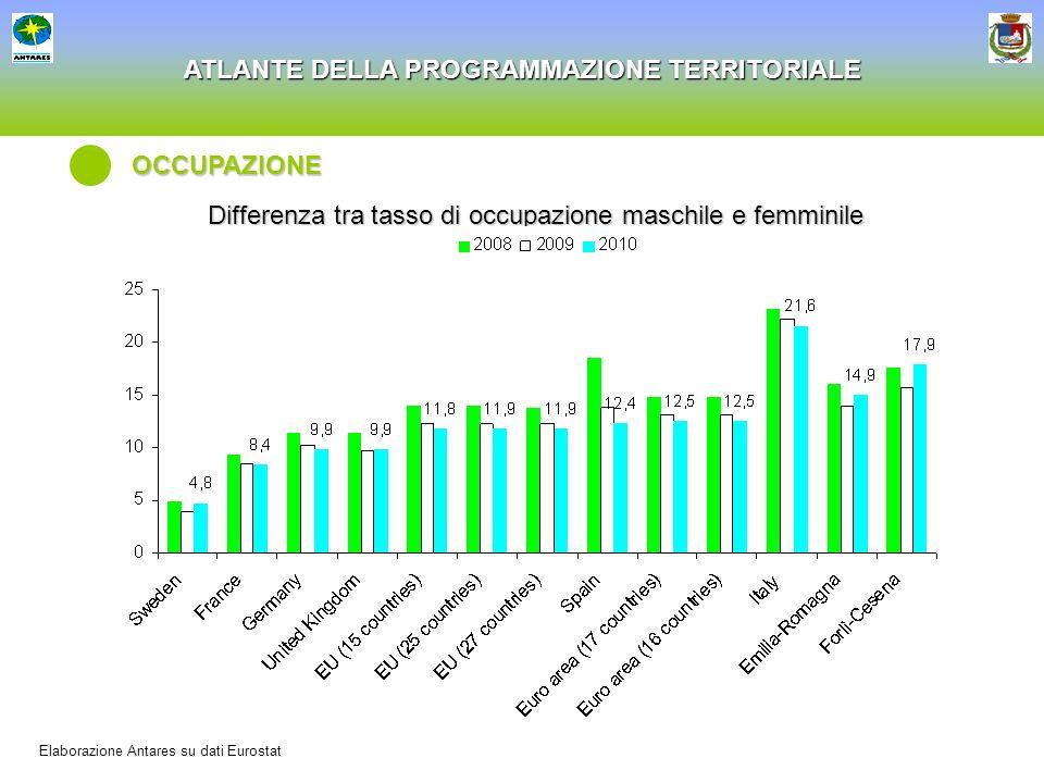 ATLANTE DELLA PROGRAMMAZIONE TERRITORIALE Differenza tra tasso di occupazione maschile e femminile Elaborazione Antares su dati Eurostat OCCUPAZIONE