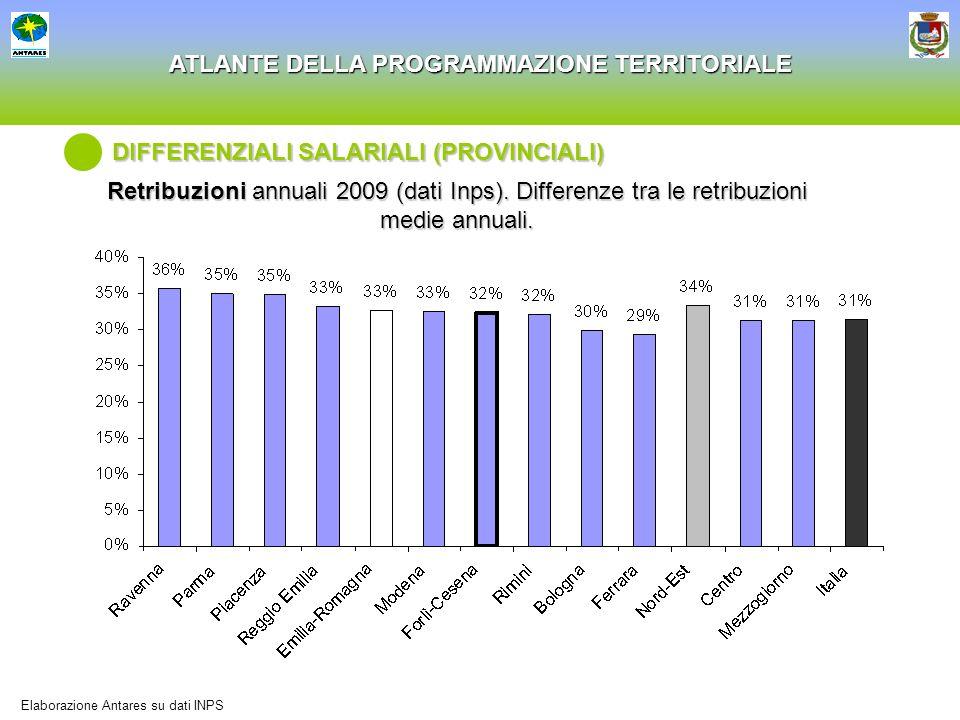 ATLANTE DELLA PROGRAMMAZIONE TERRITORIALE Composizione % lavoro dipendente nelle province dellEmilia-Romagna (uomini e donne).