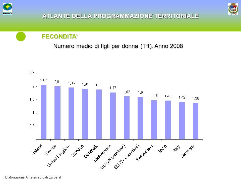 ATLANTE DELLA PROGRAMMAZIONE TERRITORIALE FECONDITA Elaborazione Antares su dati Eurostat Numero medio di figli per donna (Tft). Anno 2008