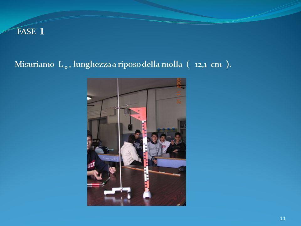 FASE 1 Misuriamo L 0, lunghezza a riposo della molla ( 12,1 cm ). 11