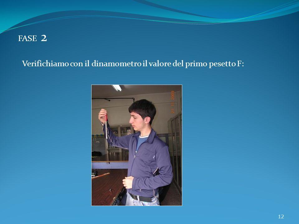 FASE 2 Verifichiamo con il dinamometro il valore del primo pesetto F: 12