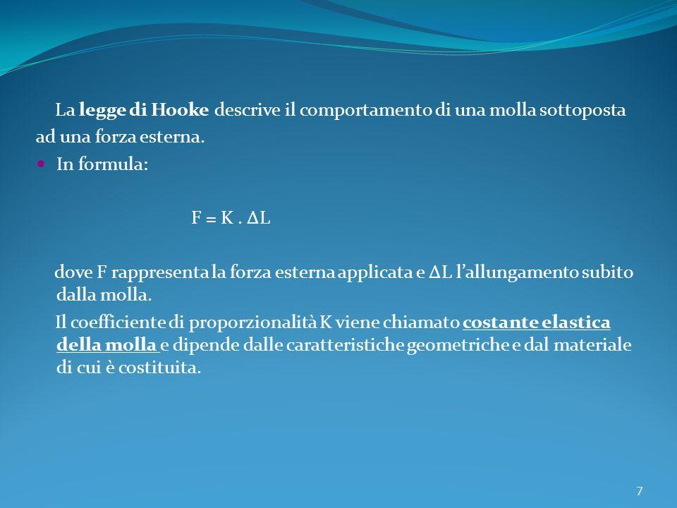 La legge di Hooke descrive il comportamento di una molla sottoposta ad una forza esterna. In formula: F = K. ΔL dove F rappresenta la forza esterna ap
