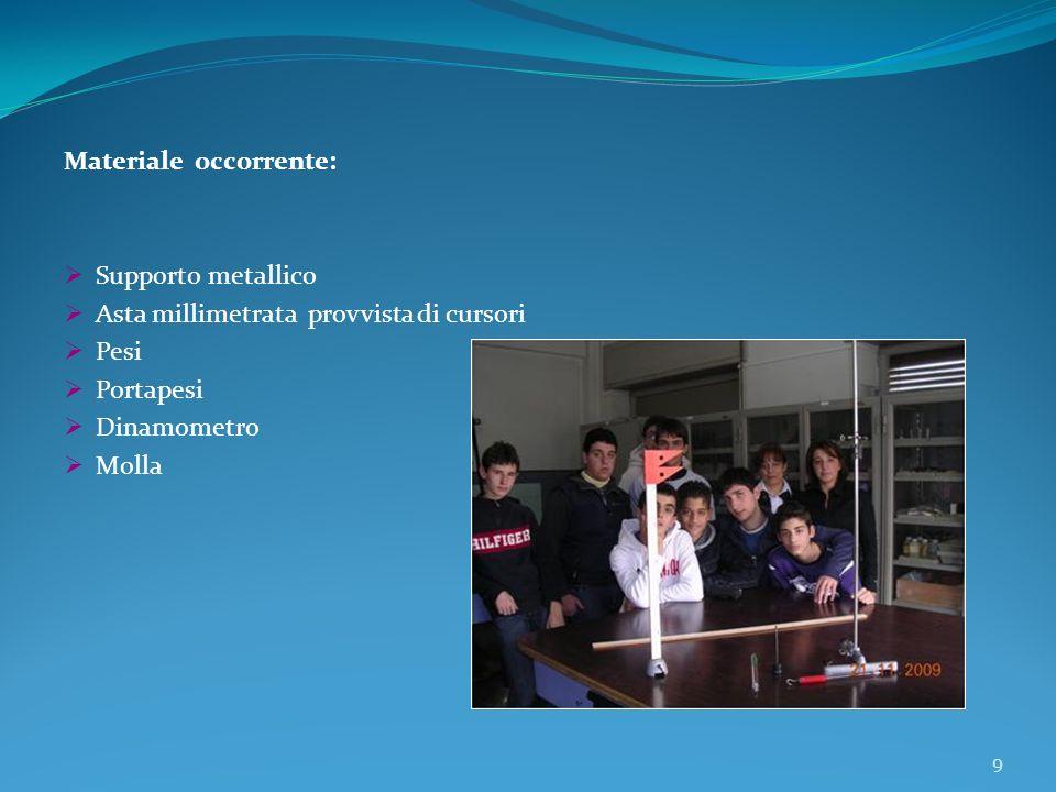 Materiale occorrente: Supporto metallico Asta millimetrata provvista di cursori Pesi Portapesi Dinamometro Molla 9