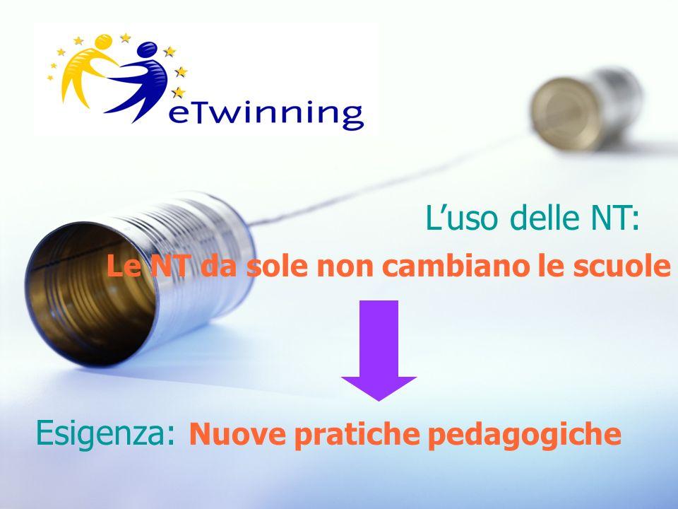 Luso delle NT: Le NT da sole non cambiano le scuole Esigenza: Nuove pratiche pedagogiche