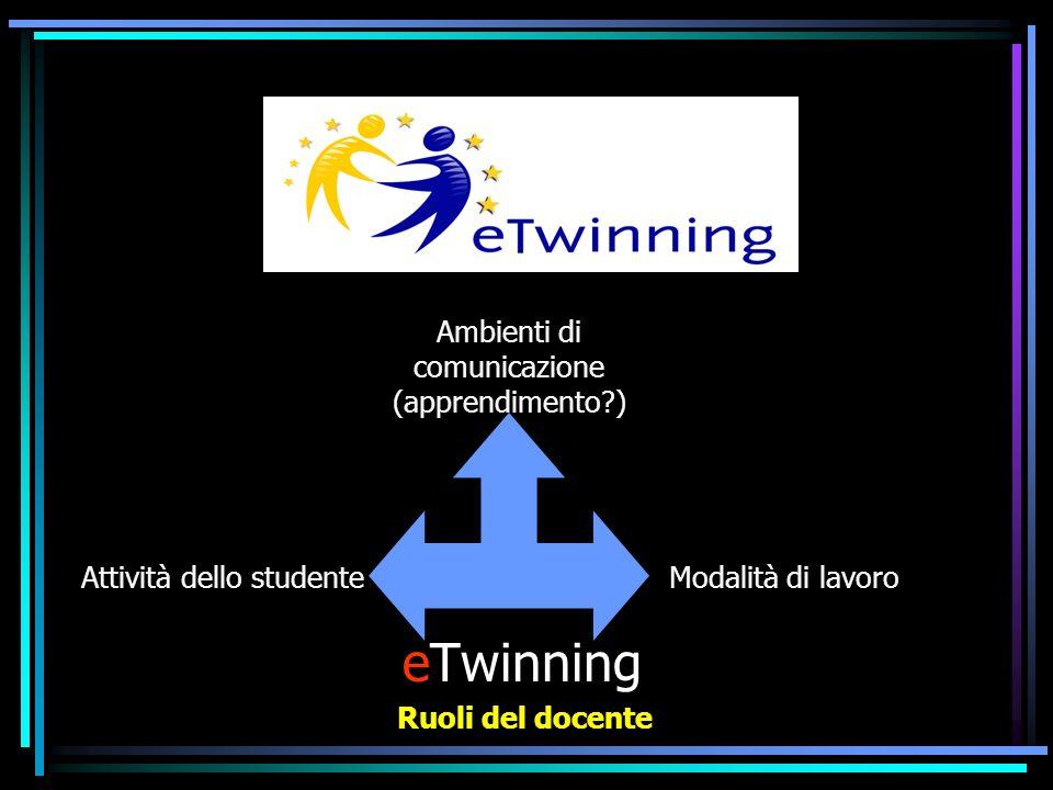 eTwinning Ambienti di comunicazione (apprendimento?) Ruoli del docente Attività dello studenteModalità di lavoro