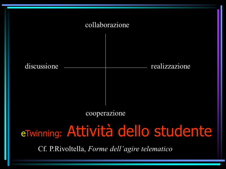 collaborazione cooperazione realizzazionediscussione Cf. P.Rivoltella, Forme dellagire telematico