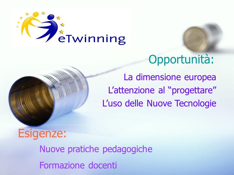Opportunità: La dimensione europea Lattenzione al progettare Luso delle Nuove Tecnologie Esigenze: Nuove pratiche pedagogiche Formazione docenti