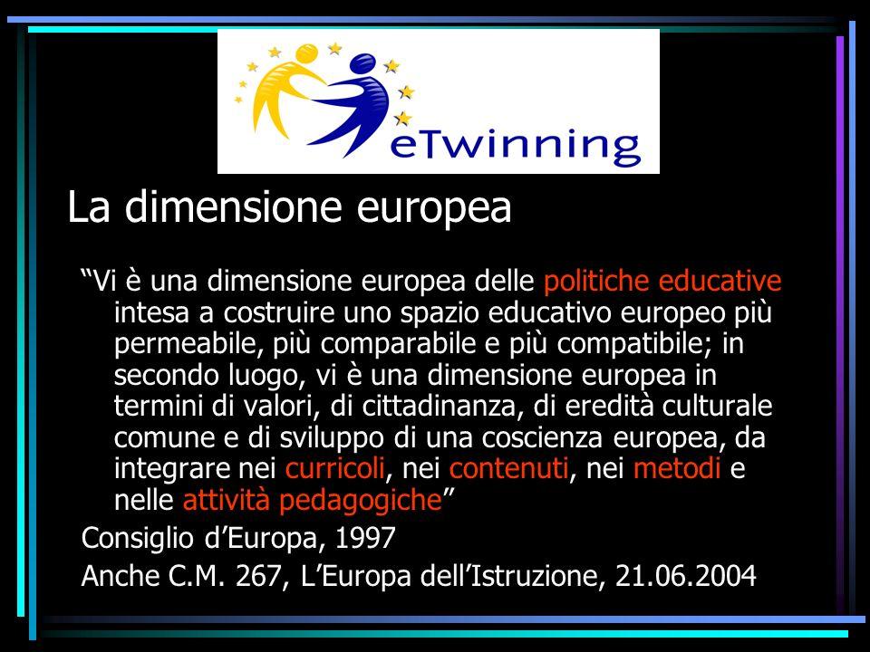 La dimensione europea Vi è una dimensione europea delle politiche educative intesa a costruire uno spazio educativo europeo più permeabile, più comparabile e più compatibile; in secondo luogo, vi è una dimensione europea in termini di valori, di cittadinanza, di eredità culturale comune e di sviluppo di una coscienza europea, da integrare nei curricoli, nei contenuti, nei metodi e nelle attività pedagogiche Consiglio dEuropa, 1997 Anche C.M.