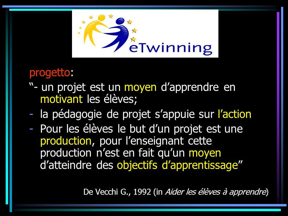 progetto: - un projet est un moyen dapprendre en motivant les élèves; -la pédagogie de projet sappuie sur laction -Pour les élèves le but dun projet e