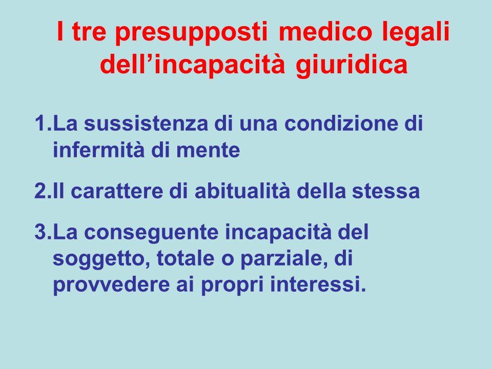 I tre presupposti medico legali dellincapacità giuridica 1.La sussistenza di una condizione di infermità di mente 2.Il carattere di abitualità della s