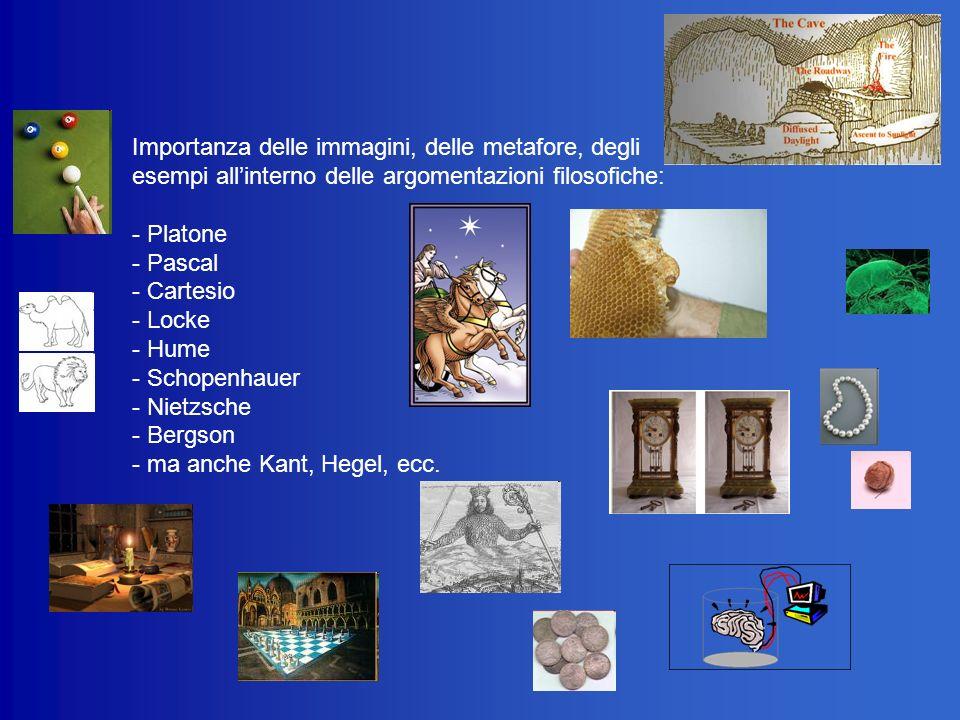 Importanza delle immagini, delle metafore, degli esempi allinterno delle argomentazioni filosofiche: - Platone - Pascal - Cartesio - Locke - Hume - Sc