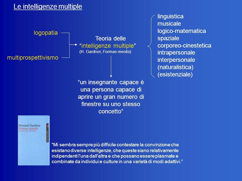 logopatia multiprospettivismo Teoria delle intelligenze multiple (H. Gardner, Formae mentis) linguistica musicale logico-matematica spaziale corporeo-
