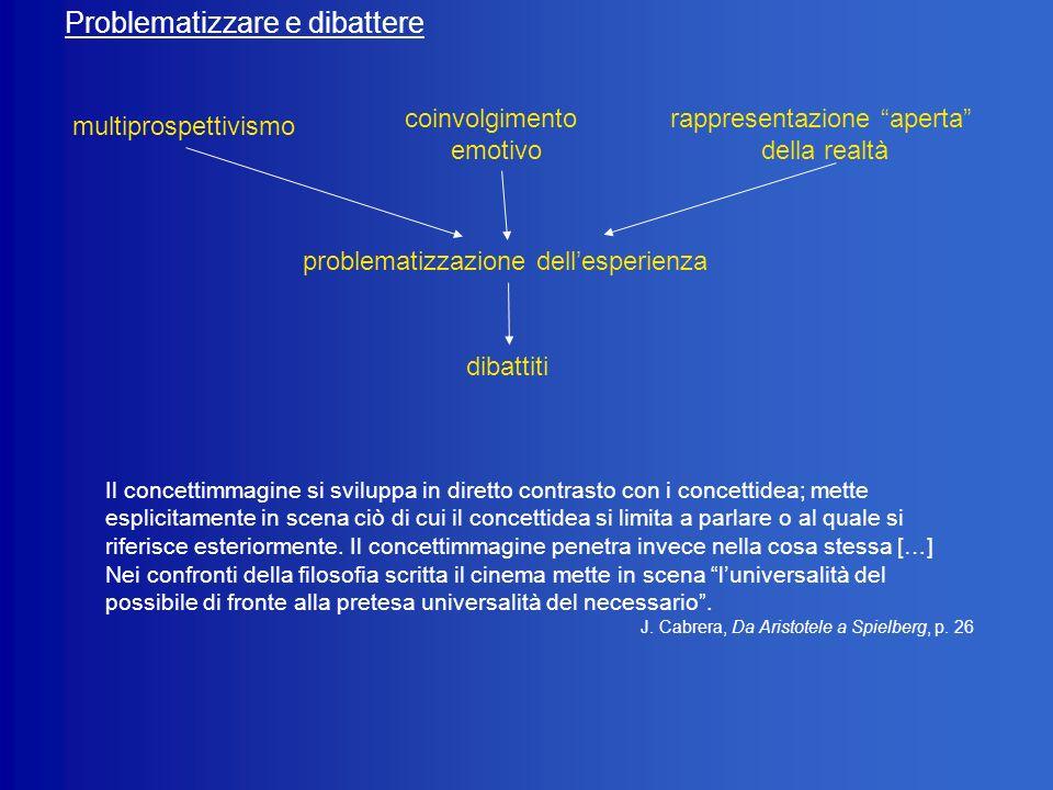 multiprospettivismo coinvolgimento emotivo rappresentazione aperta della realtà problematizzazione dellesperienza dibattiti Il concettimmagine si svil