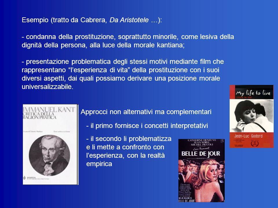 Esempio (tratto da Cabrera, Da Aristotele …): - condanna della prostituzione, soprattutto minorile, come lesiva della dignità della persona, alla luce
