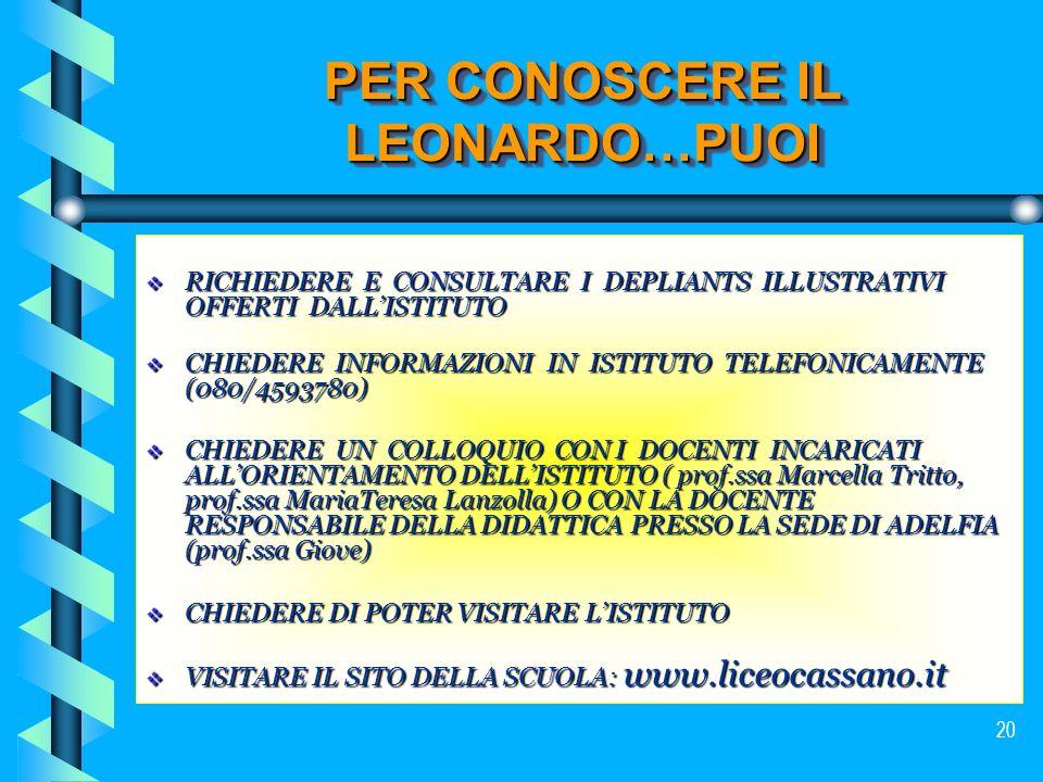 20 PER CONOSCERE IL LEONARDO…PUOI RICHIEDERE E CONSULTARE I DEPLIANTS ILLUSTRATIVI OFFERTI DALLISTITUTO RICHIEDERE E CONSULTARE I DEPLIANTS ILLUSTRATIVI OFFERTI DALLISTITUTO CHIEDERE INFORMAZIONI IN ISTITUTO TELEFONICAMENTE (080/4593780) CHIEDERE INFORMAZIONI IN ISTITUTO TELEFONICAMENTE (080/4593780) CHIEDERE UN COLLOQUIO CON I DOCENTI INCARICATI ALLORIENTAMENTO DELLISTITUTO ( prof.ssa Marcella Tritto, prof.ssa MariaTeresa Lanzolla) O CON LA DOCENTE RESPONSABILE DELLA DIDATTICA PRESSO LA SEDE DI ADELFIA (prof.ssa Giove) CHIEDERE UN COLLOQUIO CON I DOCENTI INCARICATI ALLORIENTAMENTO DELLISTITUTO ( prof.ssa Marcella Tritto, prof.ssa MariaTeresa Lanzolla) O CON LA DOCENTE RESPONSABILE DELLA DIDATTICA PRESSO LA SEDE DI ADELFIA (prof.ssa Giove) CHIEDERE DI POTER VISITARE LISTITUTO CHIEDERE DI POTER VISITARE LISTITUTO VISITARE IL SITO DELLA SCUOLA: www.liceocassano.it VISITARE IL SITO DELLA SCUOLA: www.liceocassano.it