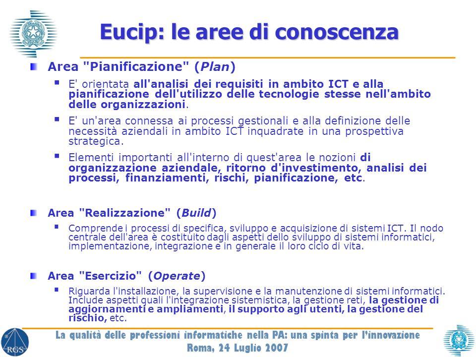Eucip: le aree di conoscenza Area Pianificazione (Plan) E orientata all analisi dei requisiti in ambito ICT e alla pianificazione dell utilizzo delle tecnologie stesse nell ambito delle organizzazioni.