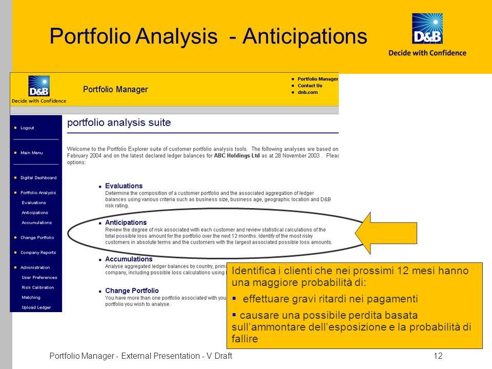 Portfolio Manager - External Presentation - V Draft 12 Portfolio Analysis - Anticipations Identifica i clienti che nei prossimi 12 mesi hanno una magg