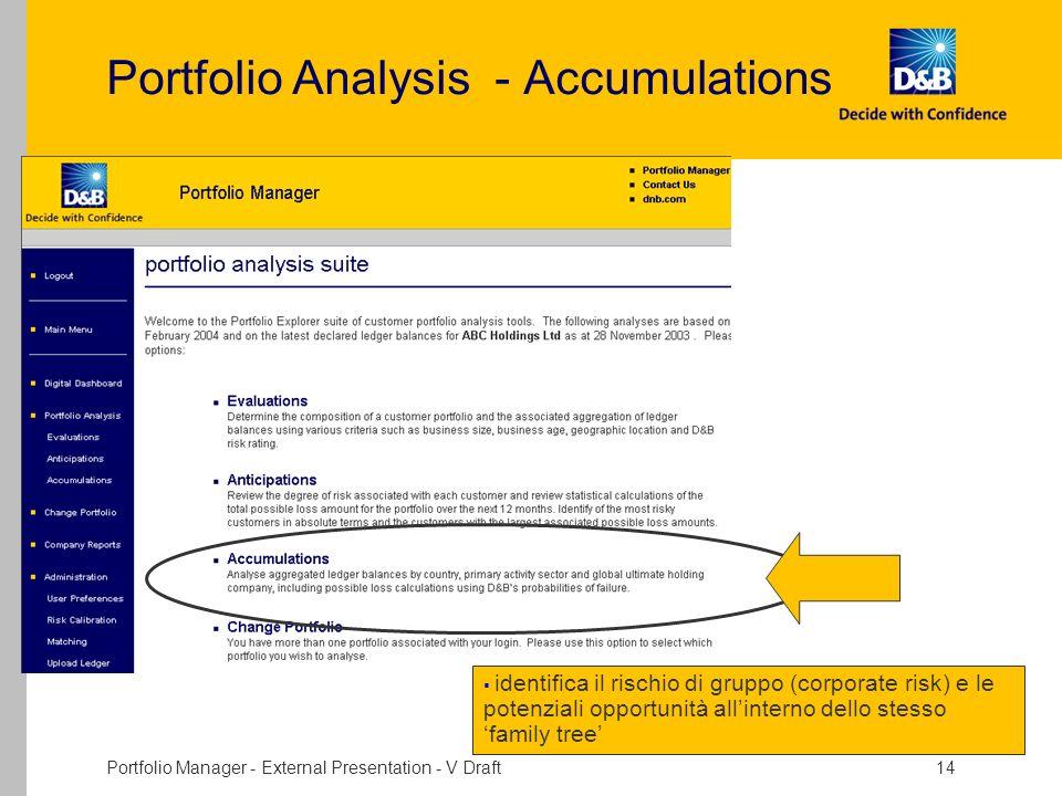 Portfolio Manager - External Presentation - V Draft 14 Portfolio Analysis - Accumulations identifica il rischio di gruppo (corporate risk) e le potenz