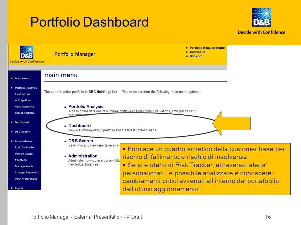 Portfolio Manager - External Presentation - V Draft 16 Portfolio Dashboard Fornisce un quadro sintetico della customer base per rischio di fallimento