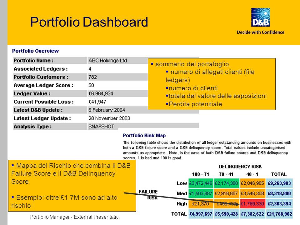 Portfolio Manager - External Presentation - V Draft 17 Portfolio Dashboard sommario del portafoglio numero di allegati clienti (file ledgers) numero d