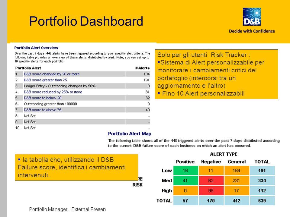 Portfolio Manager - External Presentation - V Draft 19 Portfolio Dashboard Solo per gli utenti Risk Tracker : Sistema di Alert personalizzabile per mo