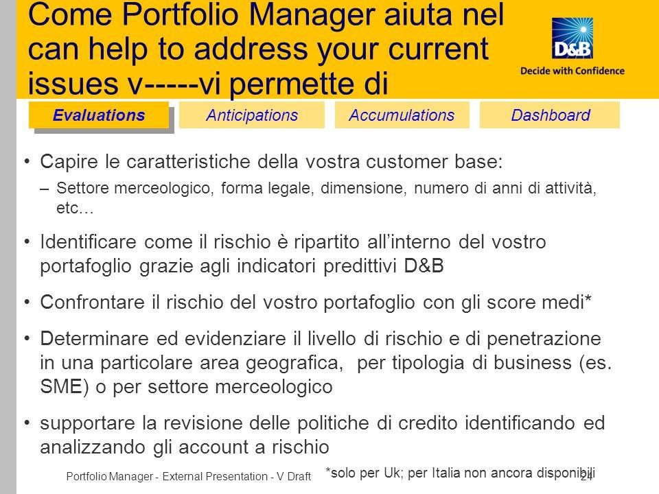 Portfolio Manager - External Presentation - V Draft 24 Come Portfolio Manager aiuta nel can help to address your current issues v-----vi permette di C