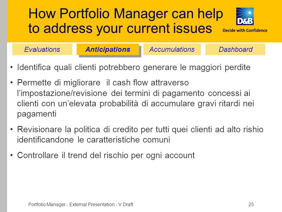 Portfolio Manager - External Presentation - V Draft 25 How Portfolio Manager can help to address your current issues Identifica quali clienti potrebbe