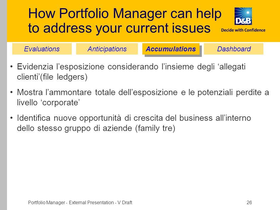 Portfolio Manager - External Presentation - V Draft 26 How Portfolio Manager can help to address your current issues Evidenzia lesposizione consideran