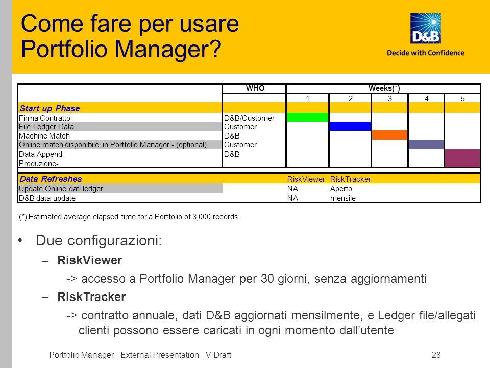 Portfolio Manager - External Presentation - V Draft 28 Come fare per usare Portfolio Manager? WHO 12345 Start up Phase Firma ContrattoD&B/Customer Fil