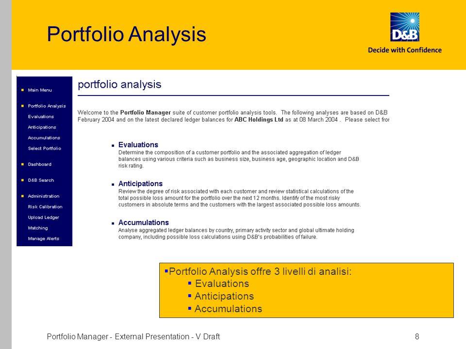 Portfolio Manager - External Presentation - V Draft 8 Portfolio Analysis Portfolio Analysis offre 3 livelli di analisi: Evaluations Anticipations Accu
