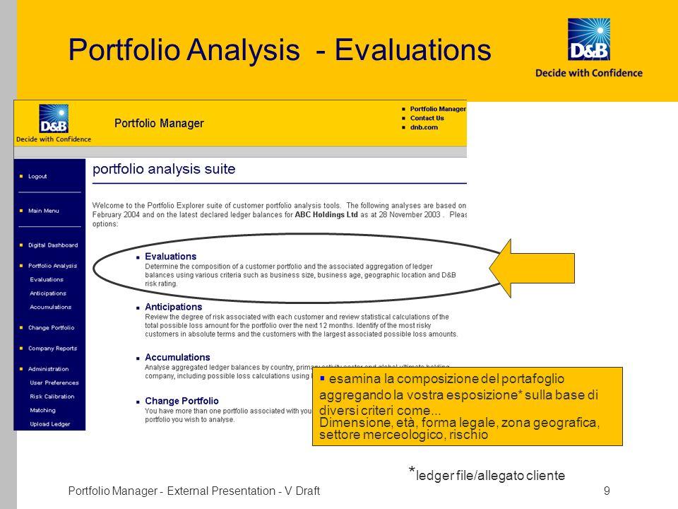 Portfolio Manager - External Presentation - V Draft 9 Portfolio Analysis - Evaluations esamina la composizione del portafoglio aggregando la vostra es