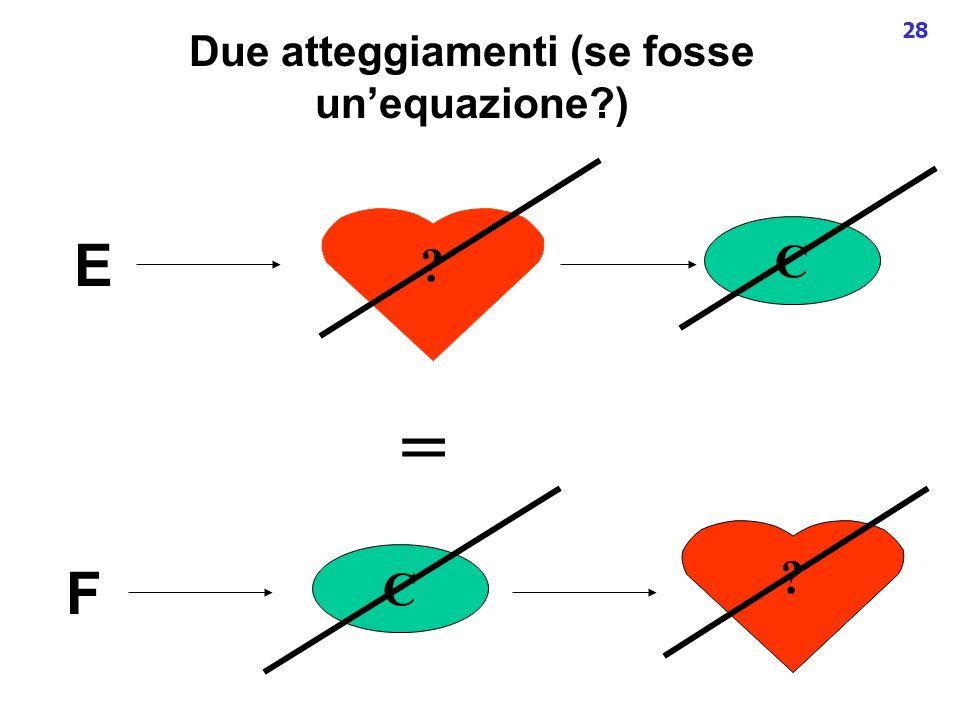 28 Due atteggiamenti (se fosse unequazione?) E C ? F C ? =