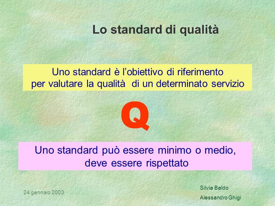 Silvia Baldo Alessandro Ghigi 24 gennaio 2003 PER ANALIZZARE LA QUALITÀ Si individuano gli indicatori maggiormente idonei ad apprezzare la qualità dal punto di vista degli utenti.