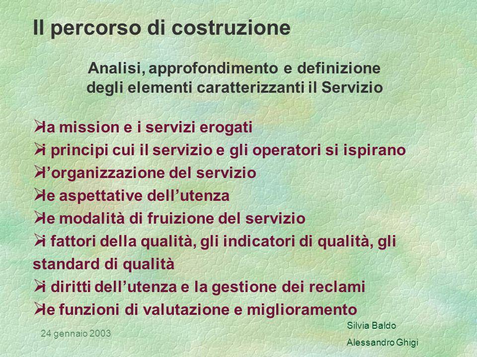 Silvia Baldo Alessandro Ghigi 24 gennaio 2003 INFORMAZIONE ED ORIENTAMENTO SULLIMMIGRAZIONE LA costruzione della CARTA DEI SERVIZI