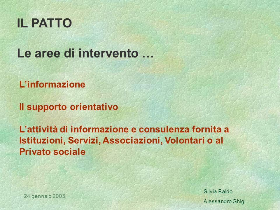 Silvia Baldo Alessandro Ghigi 24 gennaio 2003 Necessità di coinvolgere gli operatori Mettere in discussione pratiche consolidate Mettersi nei panni degli utenti ……… …….