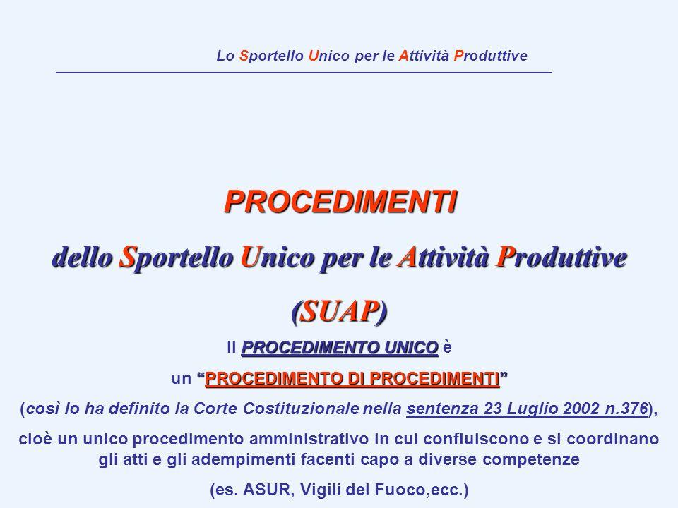 PROCEDIMENTI dello Sportello Unico per le Attività Produttive (SUAP) Lo Sportello Unico per le Attività Produttive PROCEDIMENTO UNICO Il PROCEDIMENTO