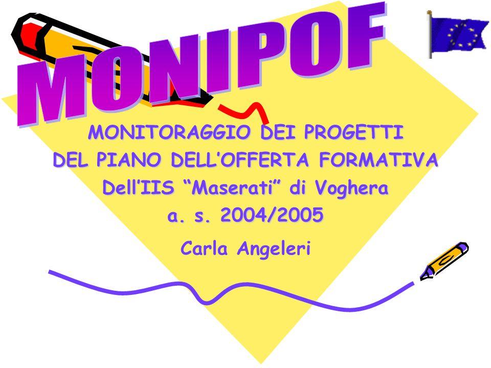 MONITORAGGIO DEI PROGETTI DEL PIANO DELLOFFERTA FORMATIVA DellIIS Maserati di Voghera a. s. 2004/2005 Carla Angeleri