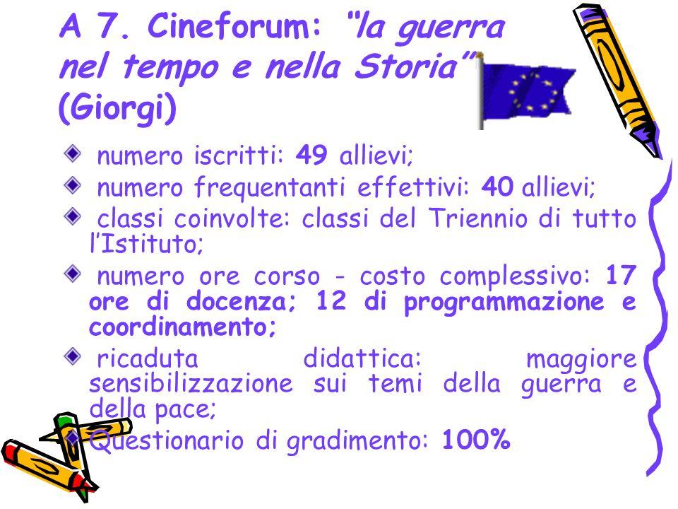 A 7. Cineforum: la guerra nel tempo e nella Storia (Giorgi) numero iscritti: 49 allievi; numero frequentanti effettivi: 40 allievi; classi coinvolte: