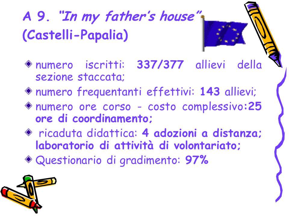 A 9. In my fathers house (Castelli-Papalia) numero iscritti: 337/377 allievi della sezione staccata; numero frequentanti effettivi: 143 allievi; numer