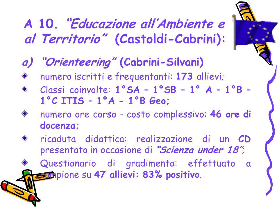 A 10. Educazione allAmbiente e al Territorio (Castoldi-Cabrini): a)Orienteering (Cabrini-Silvani) numero iscritti e frequentanti: 173 allievi; Classi