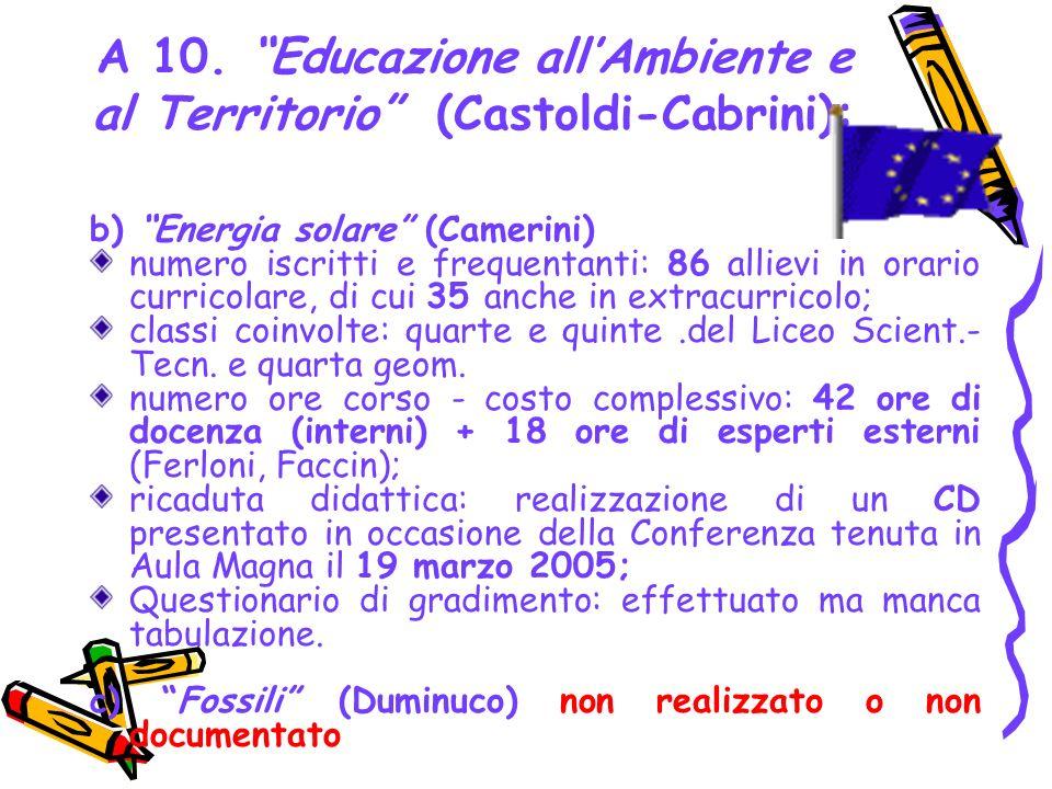 A 10. Educazione allAmbiente e al Territorio (Castoldi-Cabrini): b) Energia solare (Camerini) numero iscritti e frequentanti: 86 allievi in orario cur