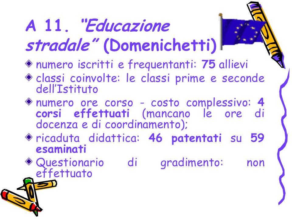 A 11. Educazione stradale (Domenichetti) numero iscritti e frequentanti: 75 allievi classi coinvolte: le classi prime e seconde dellIstituto numero or