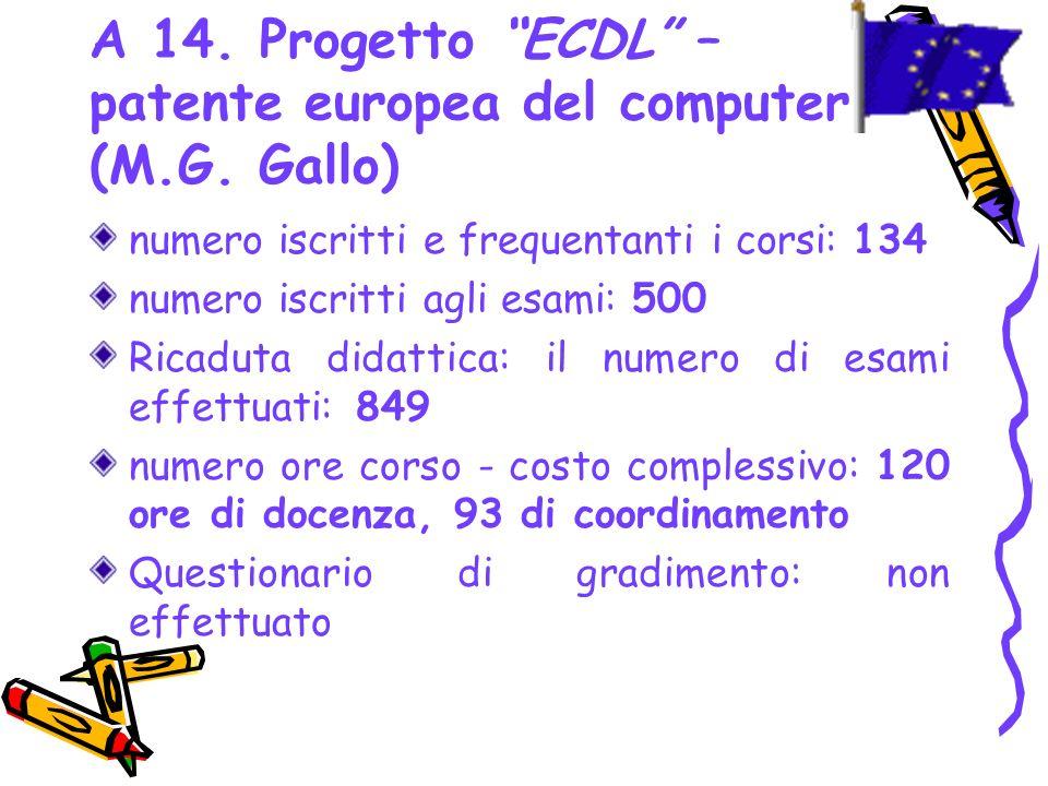 A 14. Progetto ECDL – patente europea del computer (M.G. Gallo) numero iscritti e frequentanti i corsi: 134 numero iscritti agli esami: 500 Ricaduta d