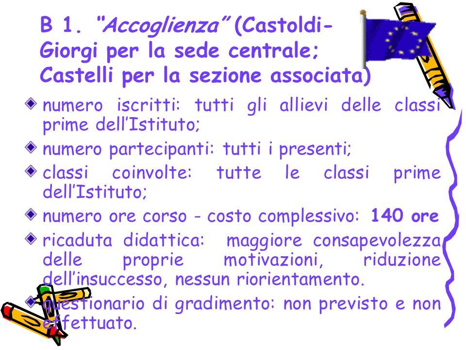 B 1. Accoglienza (Castoldi- Giorgi per la sede centrale; Castelli per la sezione associata) numero iscritti: tutti gli allievi delle classi prime dell