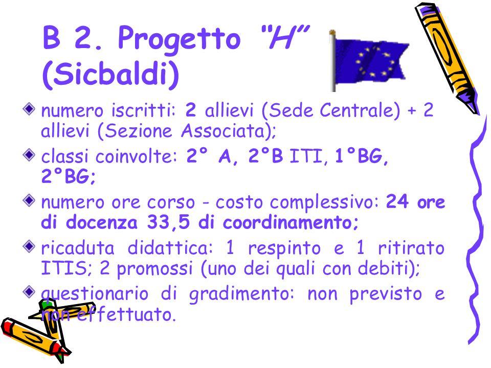 B 2. Progetto H (Sicbaldi) numero iscritti: 2 allievi (Sede Centrale) + 2 allievi (Sezione Associata); classi coinvolte: 2° A, 2°B ITI, 1°BG, 2°BG; nu