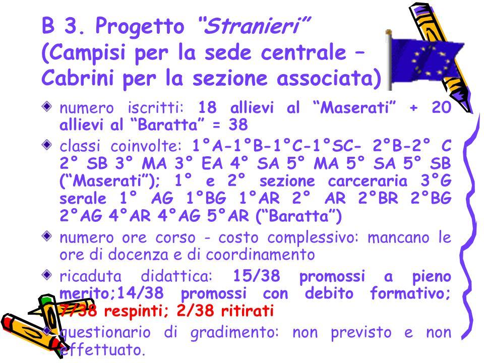 B 3. Progetto Stranieri (Campisi per la sede centrale – Cabrini per la sezione associata) numero iscritti: 18 allievi al Maserati + 20 allievi al Bara